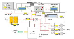 100 portable solar panel wiring diagram solar lighting kit