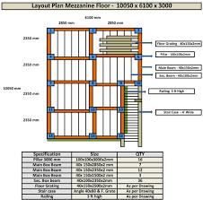 mezzanine floor layout 2 supermarket racks industrial rack