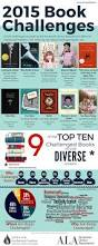 Top 10 Home Design Books Infographics Advocacy Legislation U0026 Issues