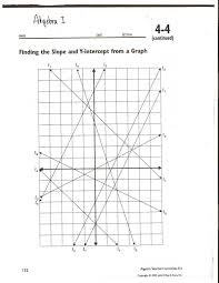 finding slope from a graph worksheet worksheets