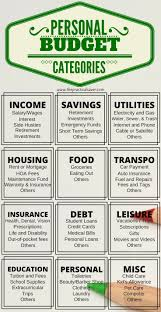 50 30 20 Budget Spreadsheet by Best 25 Money Management Ideas On Pinterest Budgeting Tips