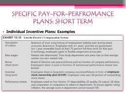 incentive proposal writing template sales incentive program