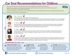 Ohio travel safe images Car seat child car seat laws best car seat safety images child png
