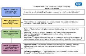 th Grade Argumentative Essay Outline