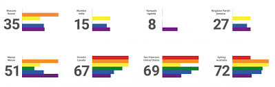 Uganda Flag Colours This Pride Flag Helps Lgbtq Travellers See The World