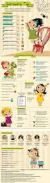 Dsm 5 Desk Reference Ebook by 179 Best Mental Health Images On Pinterest Mental Health