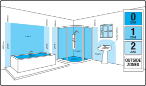 Bathroom Lighting Zones Bathroom Lighting Zones 2016 Bathroom Ideas Designs