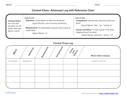 Categorize And Classify Worksheets Rl 8 4 Implied Meaning Tone And References Reading Literature