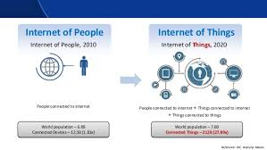 The Internet Of Things And by The Internet Of Things Wharton Guest Lecture By Sandeep Kishore U2013 Co U2026