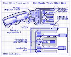 cartridges taser gun flying tasers how stun guns work howstuffworks
