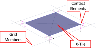 development and validation of a numerical model for suspended
