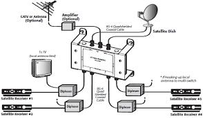 100 ibanez rg wiring diagram 5 way switches explained u2013
