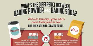the difference between baking powder and baking soda in one