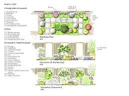 Herb Garden Layout Herb Garden Plant List Herb Garden Plan Plan Flower Garden Garden