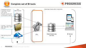 Etl Manager Progress Openedge Analytics360 Predicting The Future Of Your