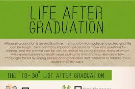 15 high school graduation invitation wording ideas brandongaille