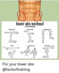 Leg Lift Bench Lower Abs Workout Ofactsoftraining Lying Legraise Reverse Crunch