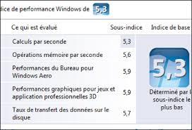 performance du bureau pour windows aero pc astuces examiner ordinateur