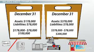 how to calculate owner u0027s equity definition formula u0026 examples