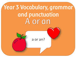 primary english getting to grips with grammar tes