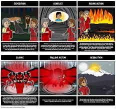 dante u0027s inferno book the divine comedy the inferno