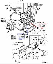 1988 dodge ram transmission some maintenance and information