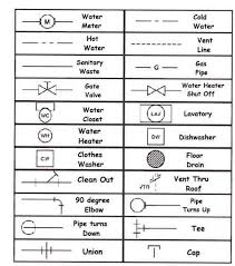 architectural electrical symbols for floor plans my own house blueprints ideas for the house pinterest house