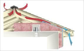 roof vents 101 install roof vents for proper attic ventilation iko