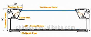 Outdoor Light Box Signs Aluminium Composite Panels For Signage From Ullrich Aluminium