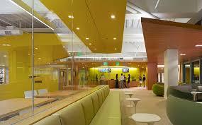 Interior Designers Institute Captivating 10 Interior Design Schools Decorating Design Of Best