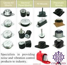 Anti Vibration Table by Vibration Isolation Cymaatics U2013 Vibration Measurement Analysis