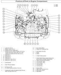 wiring 1995 toyota 4runner schimatacs instrument panel wiring