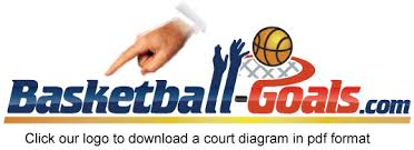 Backyard Basketball Online by Basketball Court Diagram U0026 Layout Dimensions