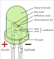 parts of a light bulb how do led light bulb parts compare in savings and construction to