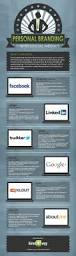 17 best images about personal branding on pinterest personality