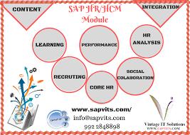 sap tutorial ppt sap hr training sapvits provide sap hr online training in bangalore