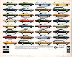 dodge dart specs 1972 dart specs colors facts history and performance