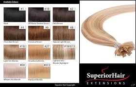Human Hair Extensions Nz by 75x0 5g 18