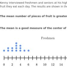 interpreting categorical and quantitative data high