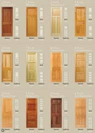 Kitchen Door Designs When It Comes To Redesigningakitchen There Are Several Different