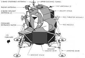 Lunar Module Interior Chariots For Apollo Chapter 6