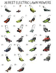 how to buy the best cordless electric lawn mower u2013 richards lowry blog