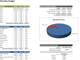 Free Excel Personal Budget Template 10 Free Excel Spreadsheet Templates To Help Explode Your Wealth