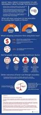166 best infographic images on pinterest infographic