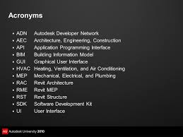 all systems go in autodesk revit mep programming ppt download