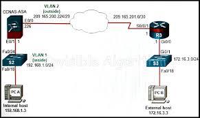 ccna security v2 0 final exam answers 100