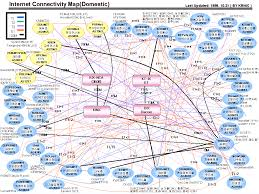 Map Of The Internet An Atlas Of Cyberspaces Census Maps
