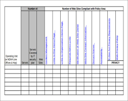 Data Center Inventory Spreadsheet by Server Inventory Template 11 Free Excel Pdf Documents