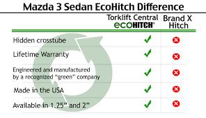 mazda made in torklift central torklift central 2014 2016 mazda 3 sedan ecohitch