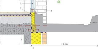 balkon isolieren brandveiligheid details en aansluitingen in gebouwen wtcb